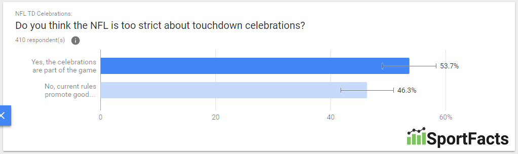 men-touchdown-celebrations