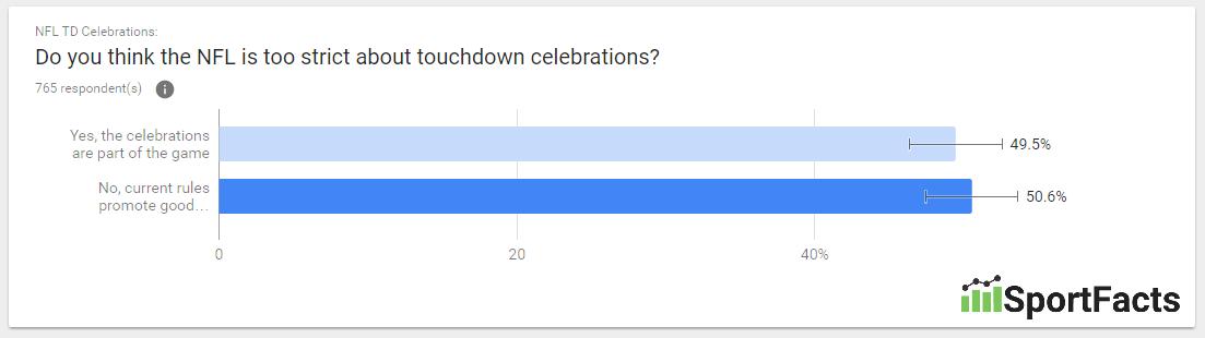 touchdown-celebrations