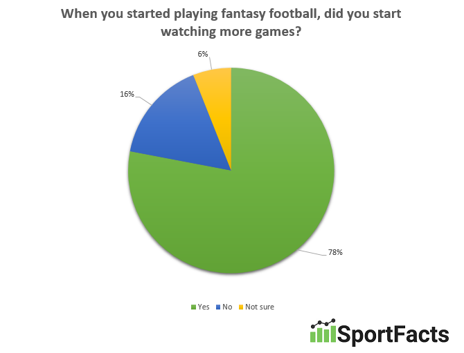 fantasy-football-more-games