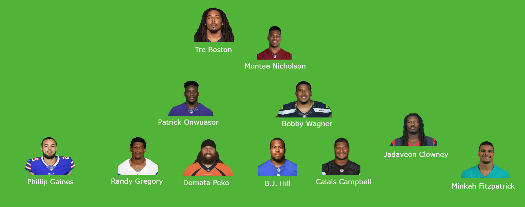 nfl-all-penalty-team-defense-position-players